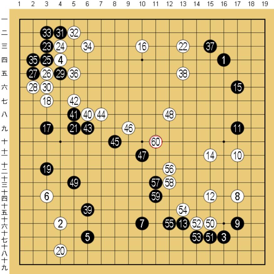 囲碁の形勢判断方法について