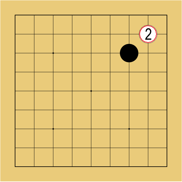 囲碁の序盤の打ち方